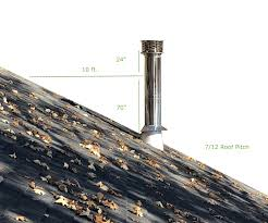 chimney pipe height requirements
