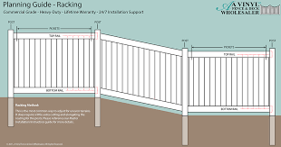 How To Build A Fence On A Slope Vinyl Fence Wholesaler