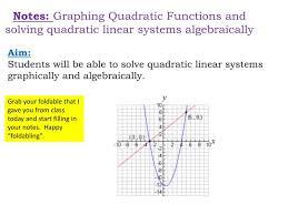 graphing quadratic functions