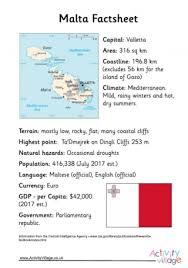 """Resultado de imagen de facts about malta worksheet"""""""