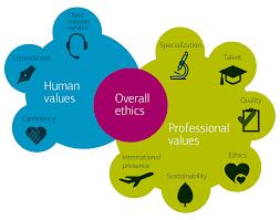 Philosophy - Values - Grupo Juste, salud e innovación desde 1922.