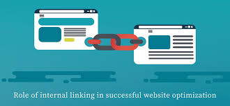 What is Internal Linking in SEO and websolutionse.com