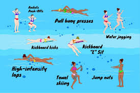 the best swimming workouts to burn