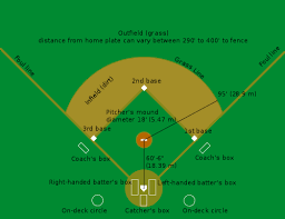 Baseball Field Wikipedia