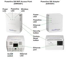 adding a powerline adapter to an