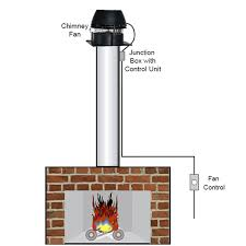how chimney fans work the blog at