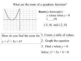 9 4 factoring to solve quadratic
