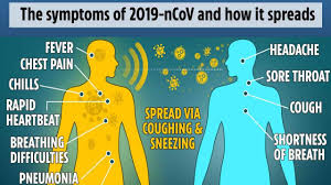Coronavirus 2019-nCoV: How to Stay Safe & FAQs - Indoindians.com