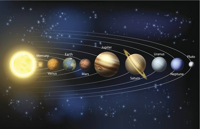 Image result for the solar system""