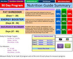 secrets of the p90x meal plan