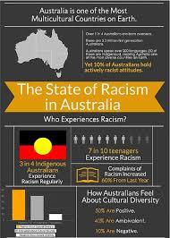 9 Aborigines Ideas Aboriginal Discrimination Australia