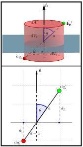 polarization density wikiwand