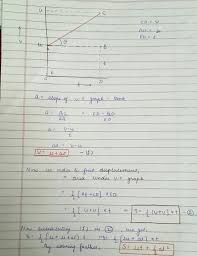 derive the following equation of motion