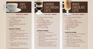 keurig coffee recipes pictures photos