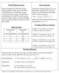 systems of linear equations test pdf