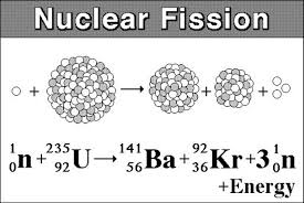 nuclear reaction nuclear reactor and