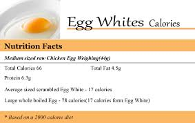 how many calories in egg whites how