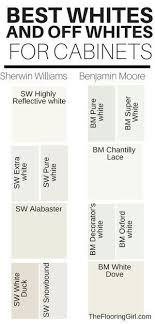 paint cabinets white painting cabinets