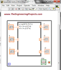 quadratic roots calculation in labview