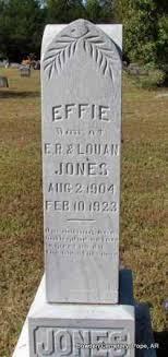 JONES, EFFIE - Pope County, Arkansas | EFFIE JONES - Arkansas ...