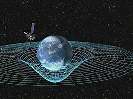 Resultado de imagen de La fuerza de gravedad es una interacción suave