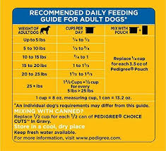 royal canin breed health nutrition