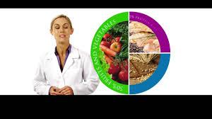 nutrition program keiser university