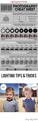 Pin by Addie Myers on photography tips nikon in 2020   Aperture lights,  Photography tips, Photography cheat sheets