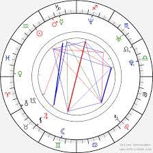 Adam Minarovich Birth Chart Horoscope, Date of Birth, Astro
