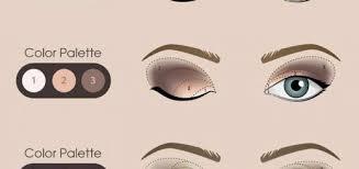 la makeup tutorial
