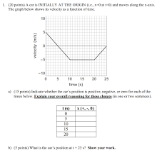 system of equations with one solution