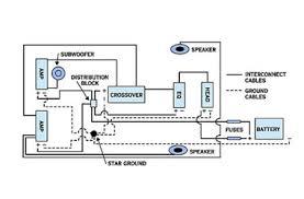 automotive wiring 101 basic tips