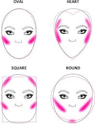 15 makeup tips and tricks every woman