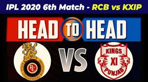 RCB vs KXIP Head to Head record & Stats ...
