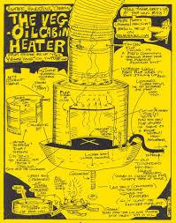 deek s veggie oil heater