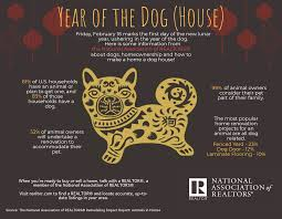 Year Of The Dog House