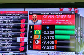 Wisconsin Badgers video games: successful first year of recruiting ...