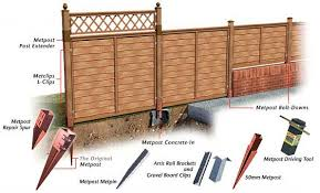 Fence Posts Made From Timber Concrete And Plastic Fhives Timber Merchants Essex Decking Suppliers