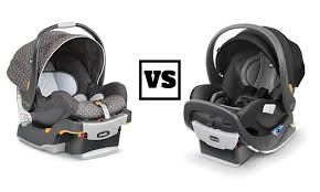 chicco keyfit 30 vs chicco fit2 2020