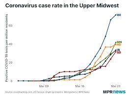 Update: Comparing COVID-19 in Minnesota ...