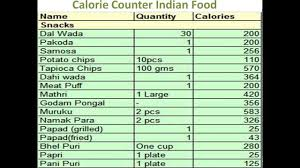 calorie counter indian food calorie