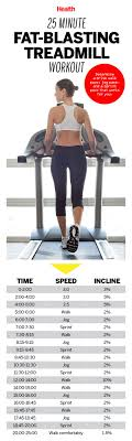 a fat burning treadmill workout that s