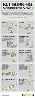 fat burning exercises for women the