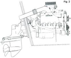 stern drive boat motor drive types and