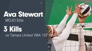 Ava Stewart - Hudl
