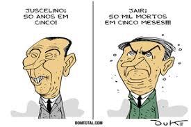 50 mil mortes por Covid-19 no Brasil
