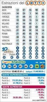 Estrazioni Lotto, SuperEnalotto e 10eLotto: i numeri vincenti del ...
