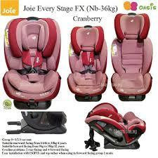 joie every stage fx cranberry nb