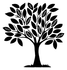 Custom Family Tree Wall Vinyl Decal With Names In Leaves Etsy