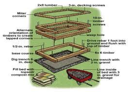 diy guide building a raised garden